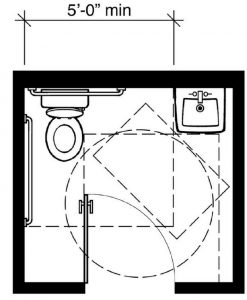 ada bathroom plan st. louis